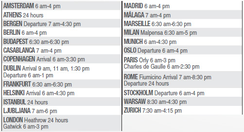 Airport Transfer Times